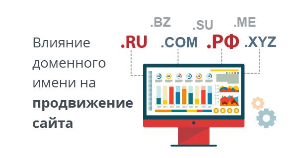 Влияет ли домен на продвижение сайта продвижение нового продукта в системе продаж страховой компании